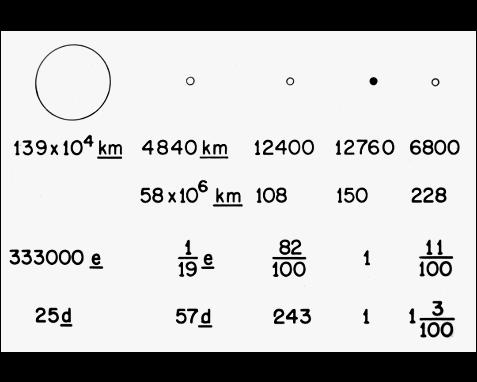 005 - ggqmS