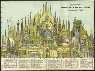Hæstu byggingar heims árið 1884